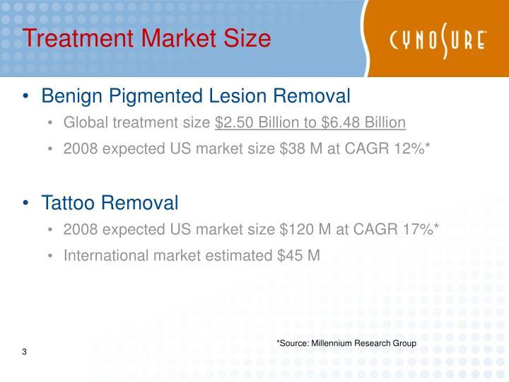 Treatment Market Size