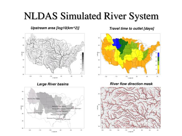 NLDAS Simulated River System