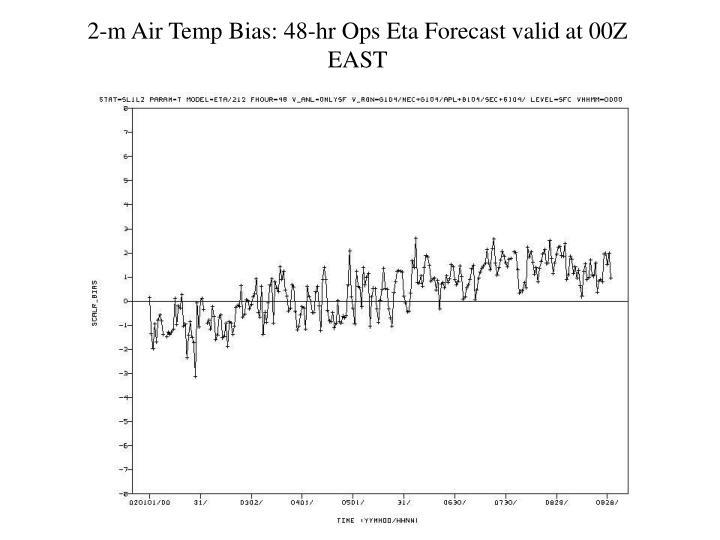 2-m Air Temp Bias: 48-hr Ops Eta Forecast valid at 00Z