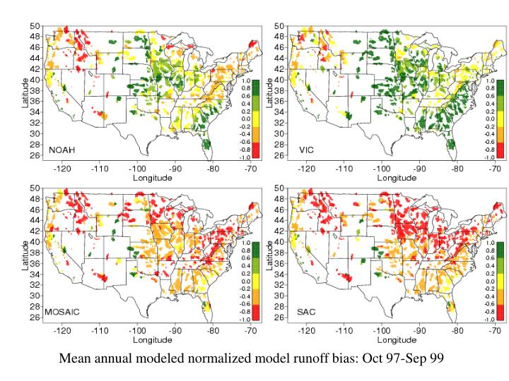 Mean annual modeled normalized model runoff bias: Oct 97-Sep 99