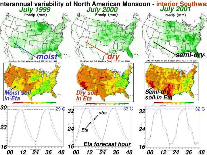 Interannual variability of North American Monsoon -