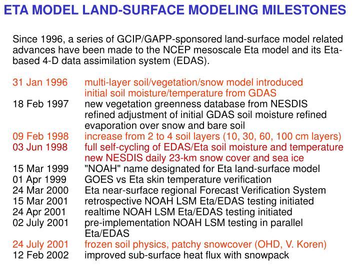 ETA MODEL LAND-SURFACE MODELING MILESTONES