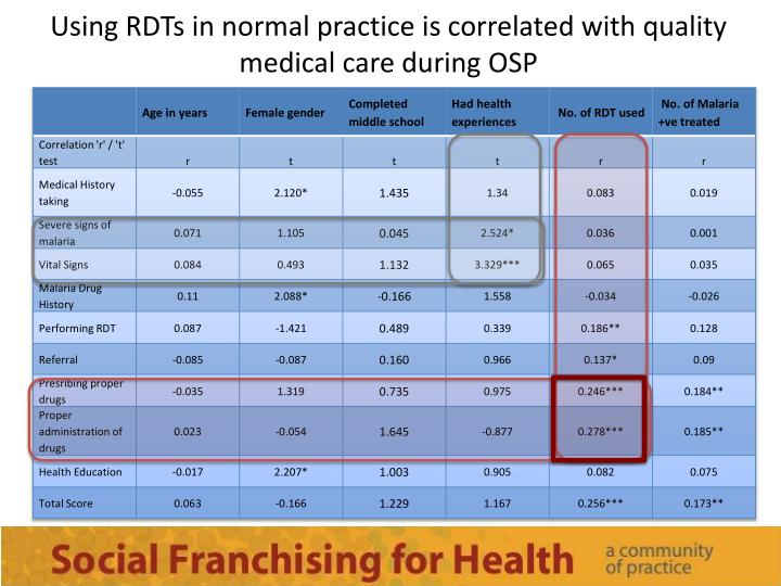 Using RDTs in normal practice is correlated with quality medical care during OSP