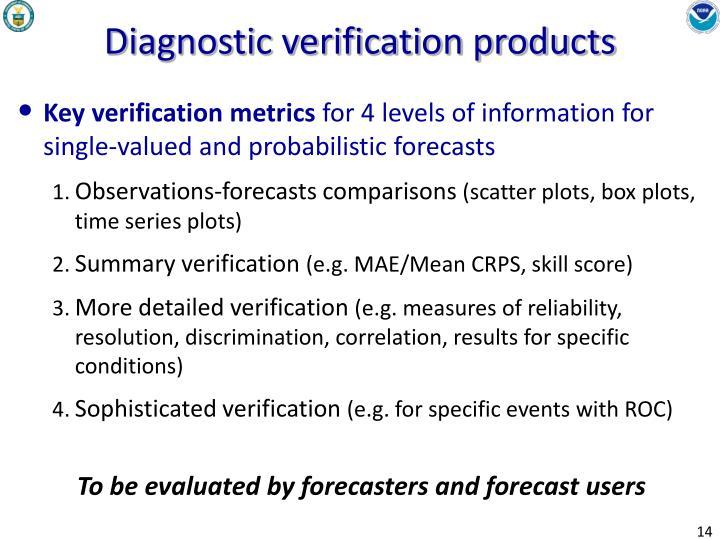 Diagnostic verification products
