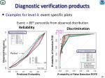 diagnostic verification products5