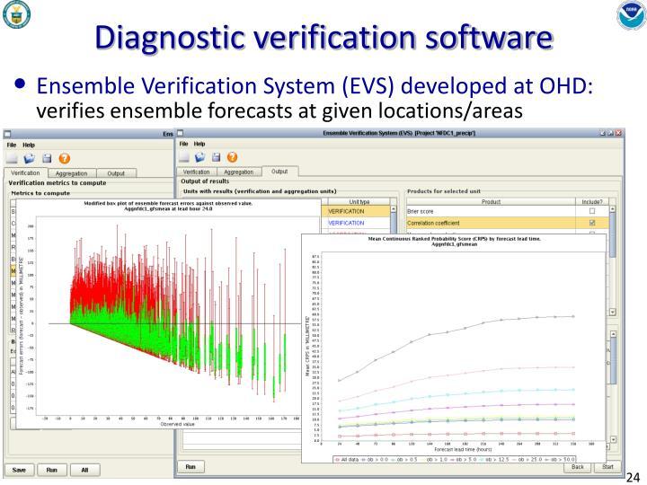 Diagnostic verification software