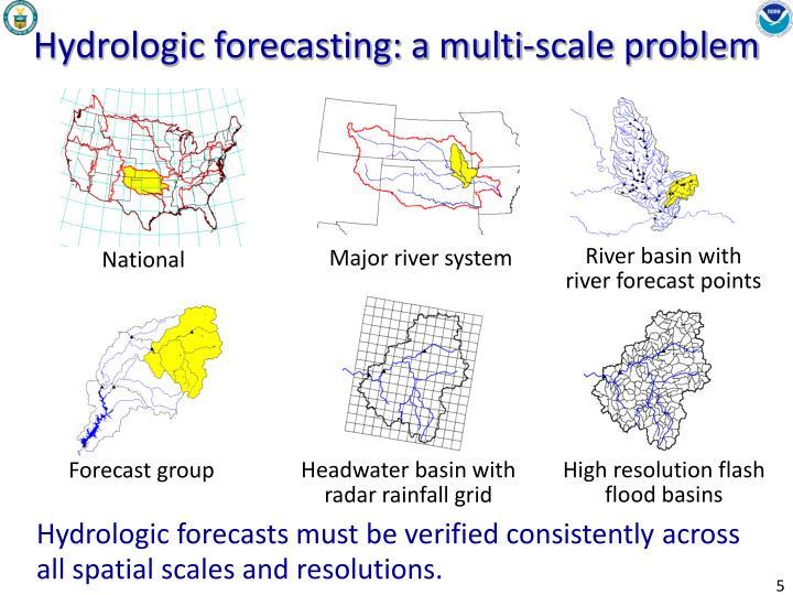 Hydrologic forecasting: a multi-scale problem