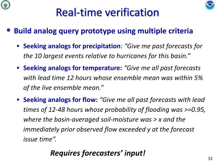 Real-time verification