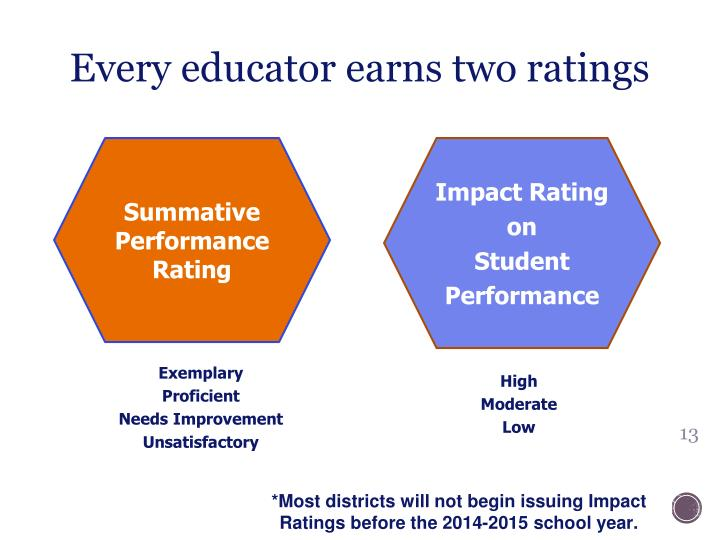 Every educator earns two ratings