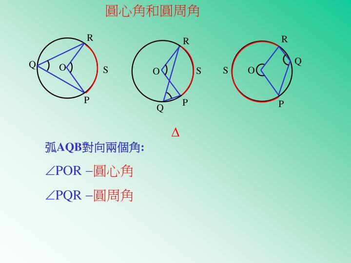 圓心角和圓周角
