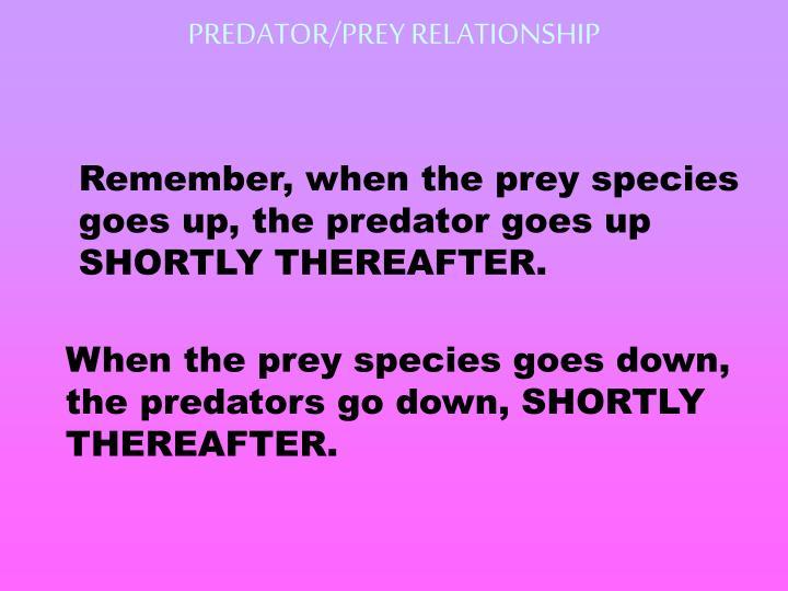 PREDATOR/PREY RELATIONSHIP