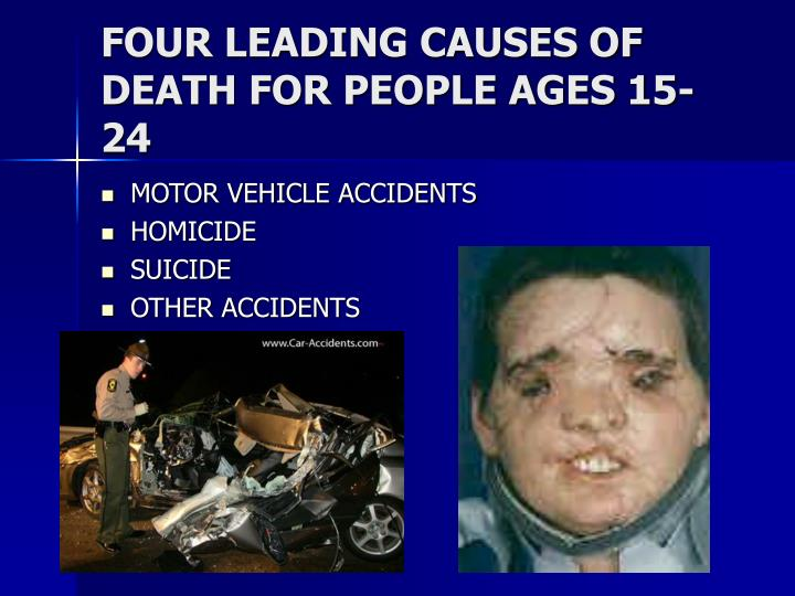 FOUR LEADING CAUSES OF DEATH FOR PEOPLE AGES 15-24