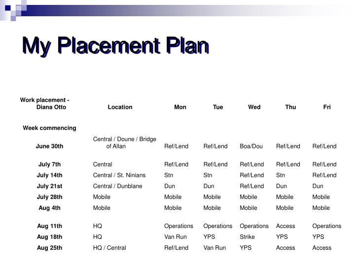My Placement Plan