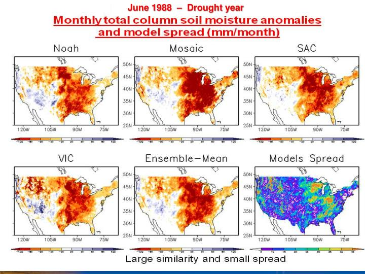 June 1988  –  Drought year