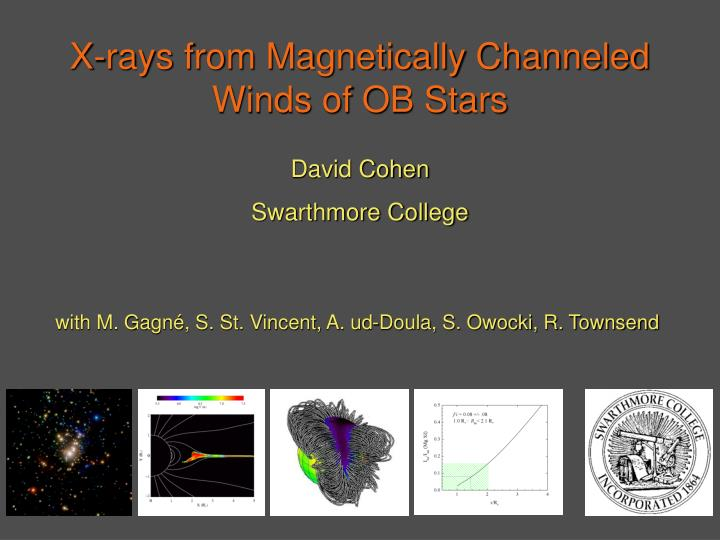 X-rays from Magnetically Channeled Winds of OB Stars