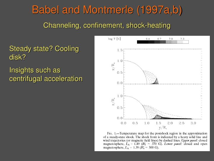 Babel and Montmerle (1997a,b)