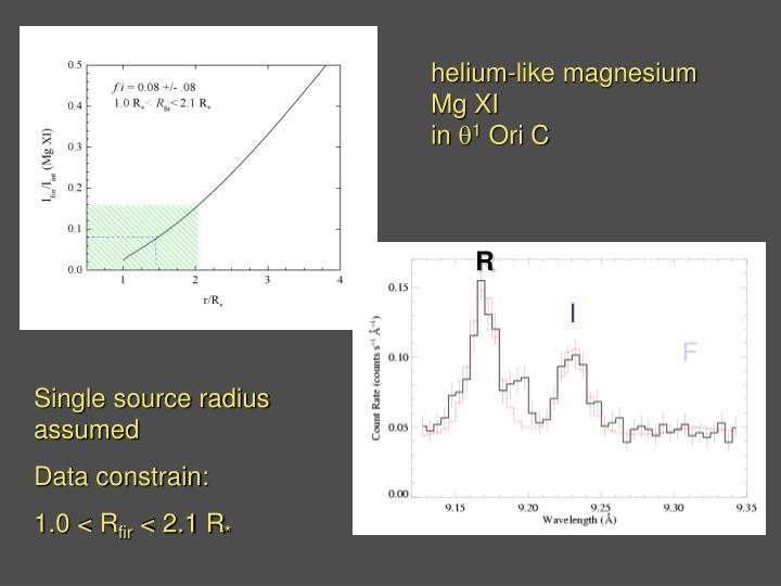 helium-like magnesium