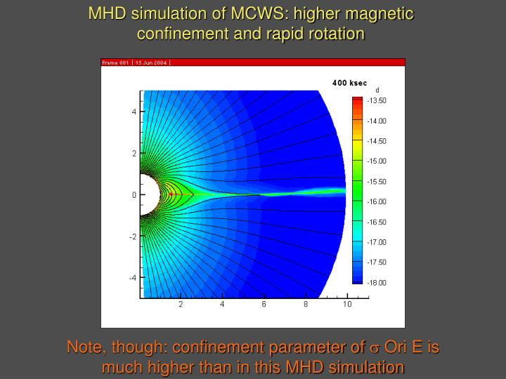 MHD simulation of MCWS: higher magnetic confinement and rapid rotation