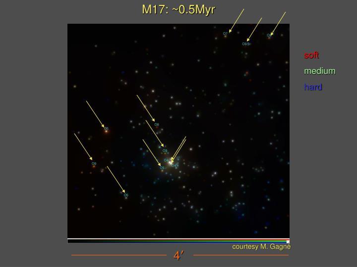 M17: ~0.5Myr