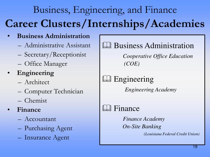 Business, Engineering, and Finance