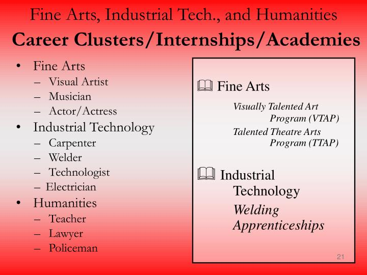 Fine Arts, Industrial Tech., and Humanities