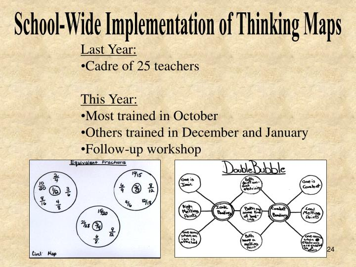 School-Wide Implementation of Thinking Maps