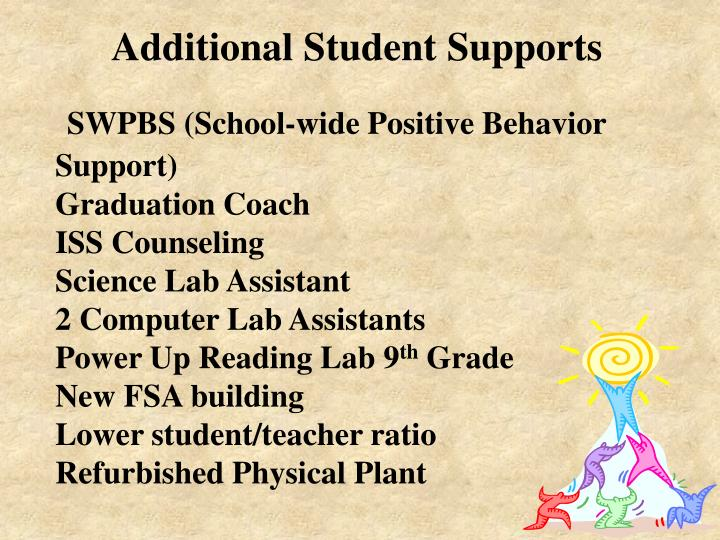 Additional Student Supports