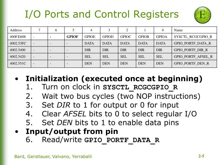 I/O Ports and Control Registers