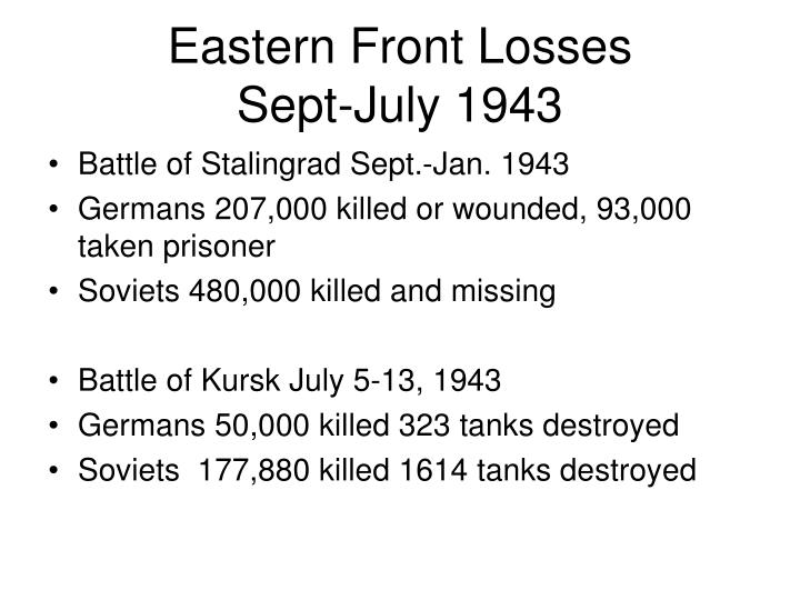 Eastern Front Losses