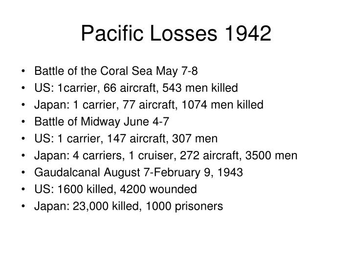 Pacific Losses 1942
