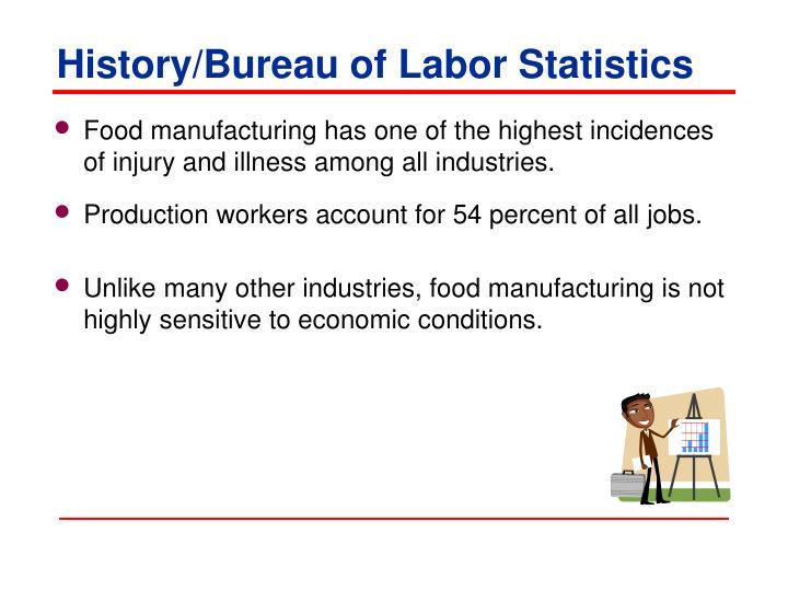History/Bureau of Labor Statistics