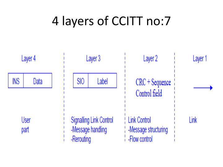 4 layers of CCITT no:7