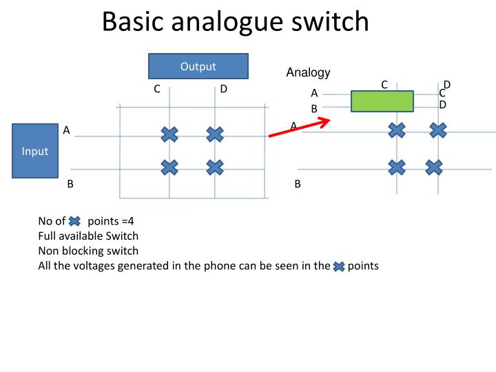 Basic analogue switch
