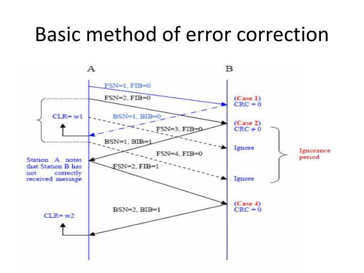 Basic method of error correction