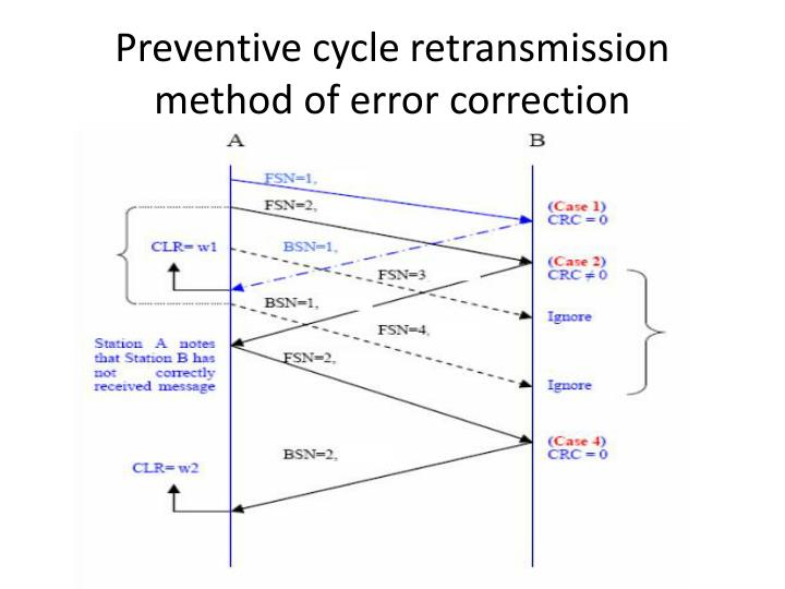 Preventive cycle retransmission method of error correction