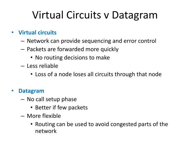 Virtual Circuits v Datagram