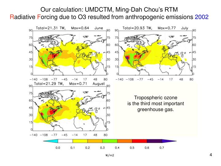 Our calculation: UMDCTM, Ming-Dah Chou's RTM