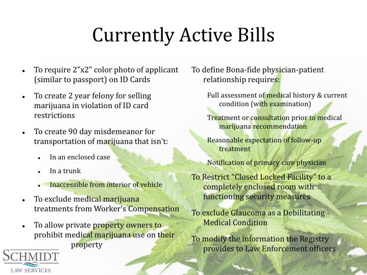 Currently Active Bills