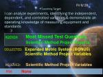 scientific methods1