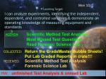 scientific methods2
