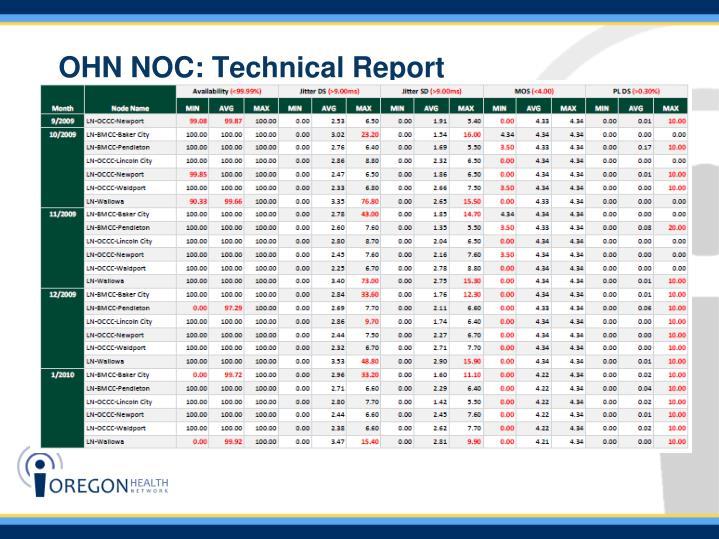 OHN NOC: Technical Report