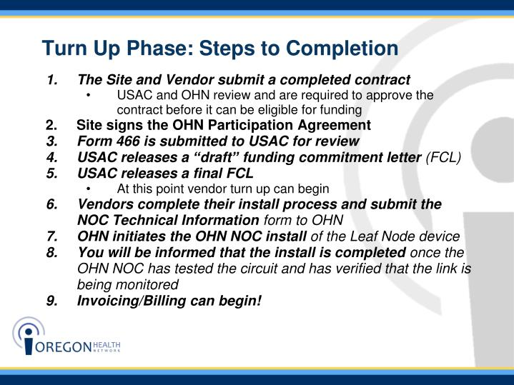 Turn Up Phase: Steps to Completion