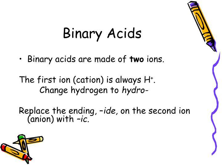 Binary Acids