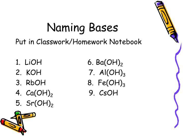 Naming Bases
