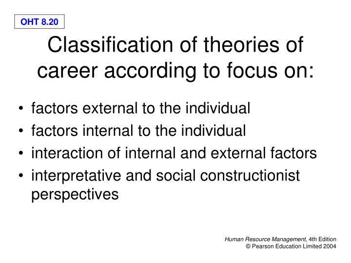factors external to the individual