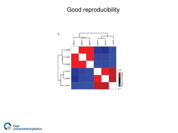 Good reproducibility