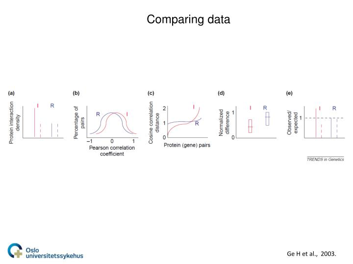 Comparing data