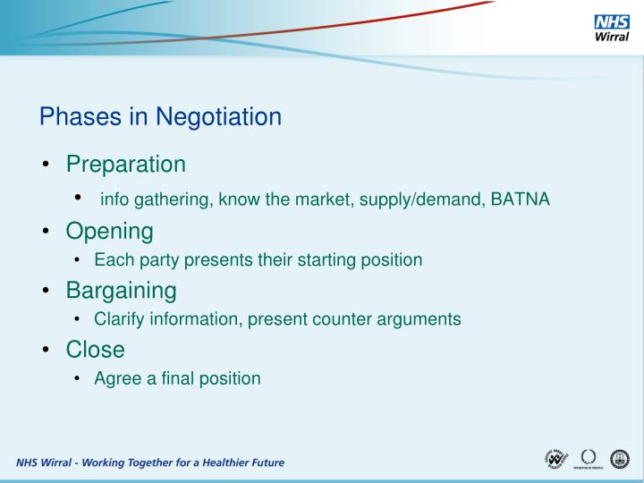 Phases in Negotiation