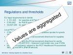 regulations and thresholds