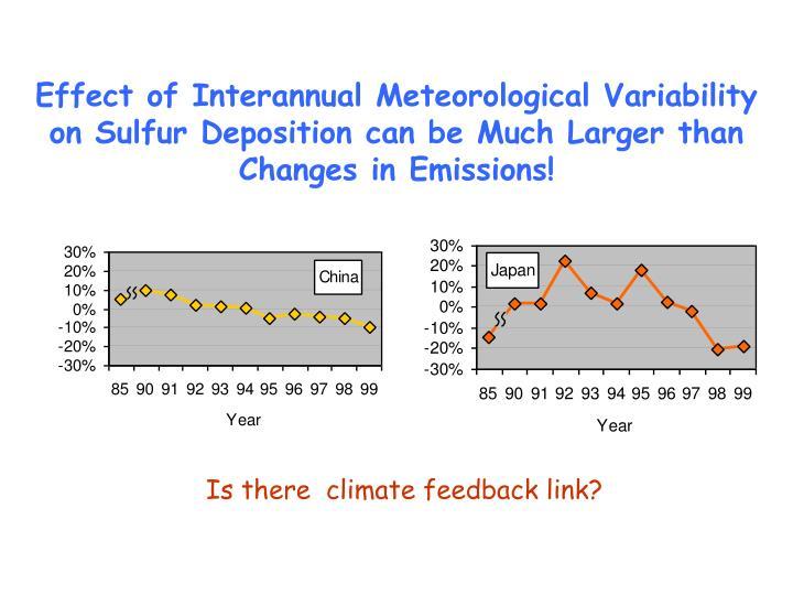 Effect of Interannual Meteorological Variability